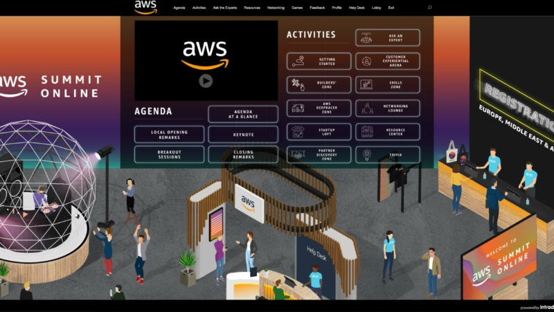What you need to remember from the 2020 aws online summit